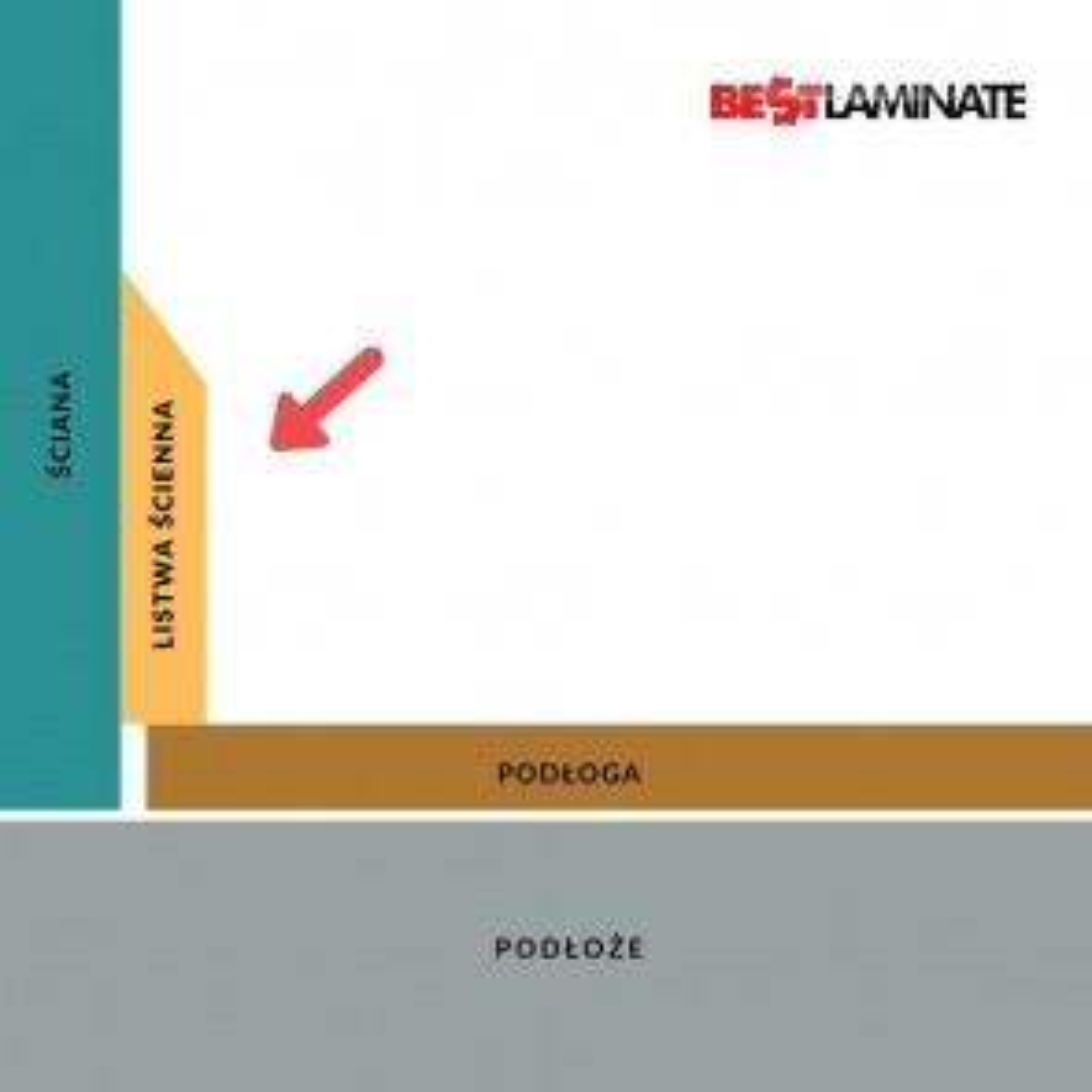 Listwa przypodłogowa przyścienna PCV - Bestlaminate Livanti - Dąb Wielokolorowy