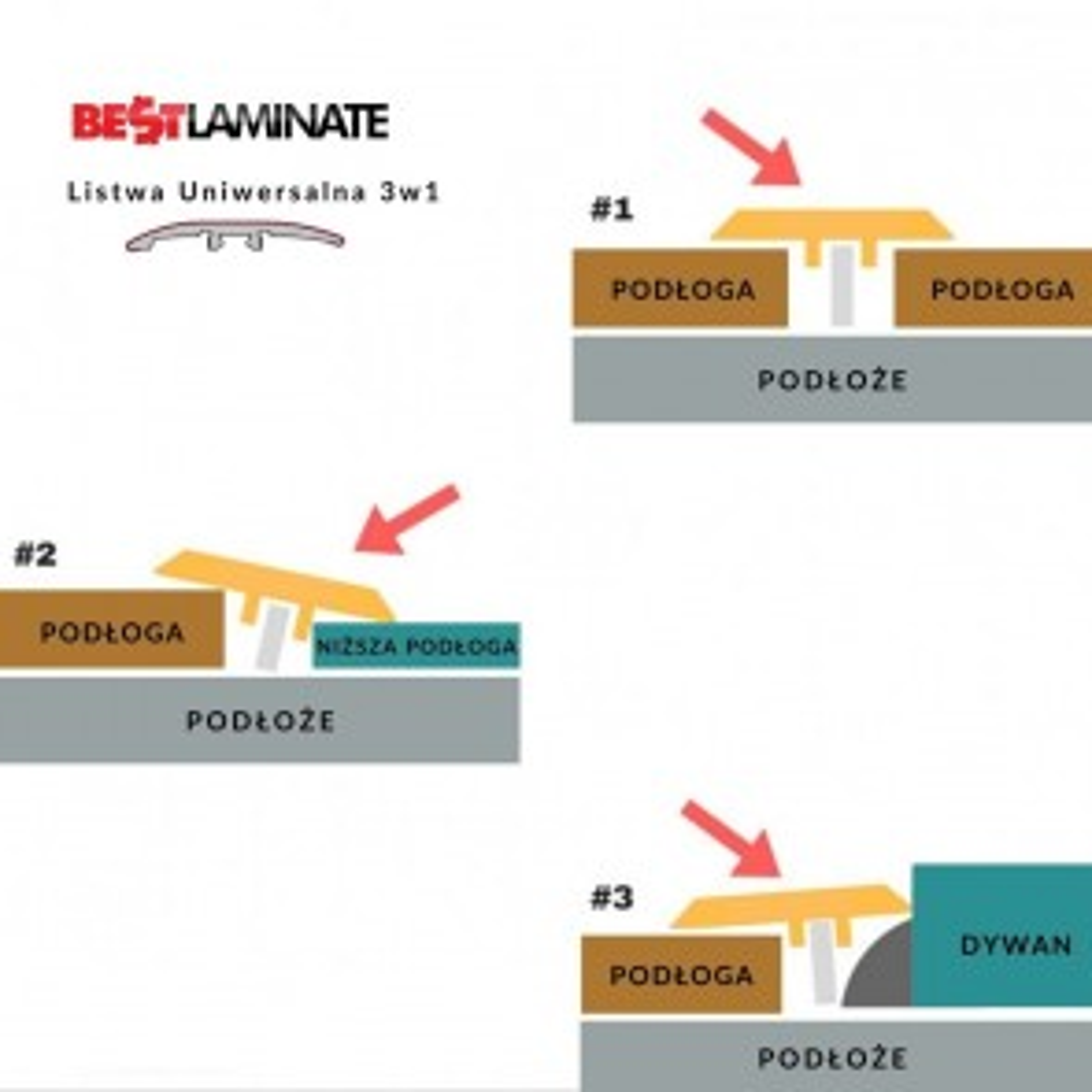 Listwa przypodłogowa PCV uniwersalna 3w1 - Bestlaminate Adduri Plus - Dąb Europejski