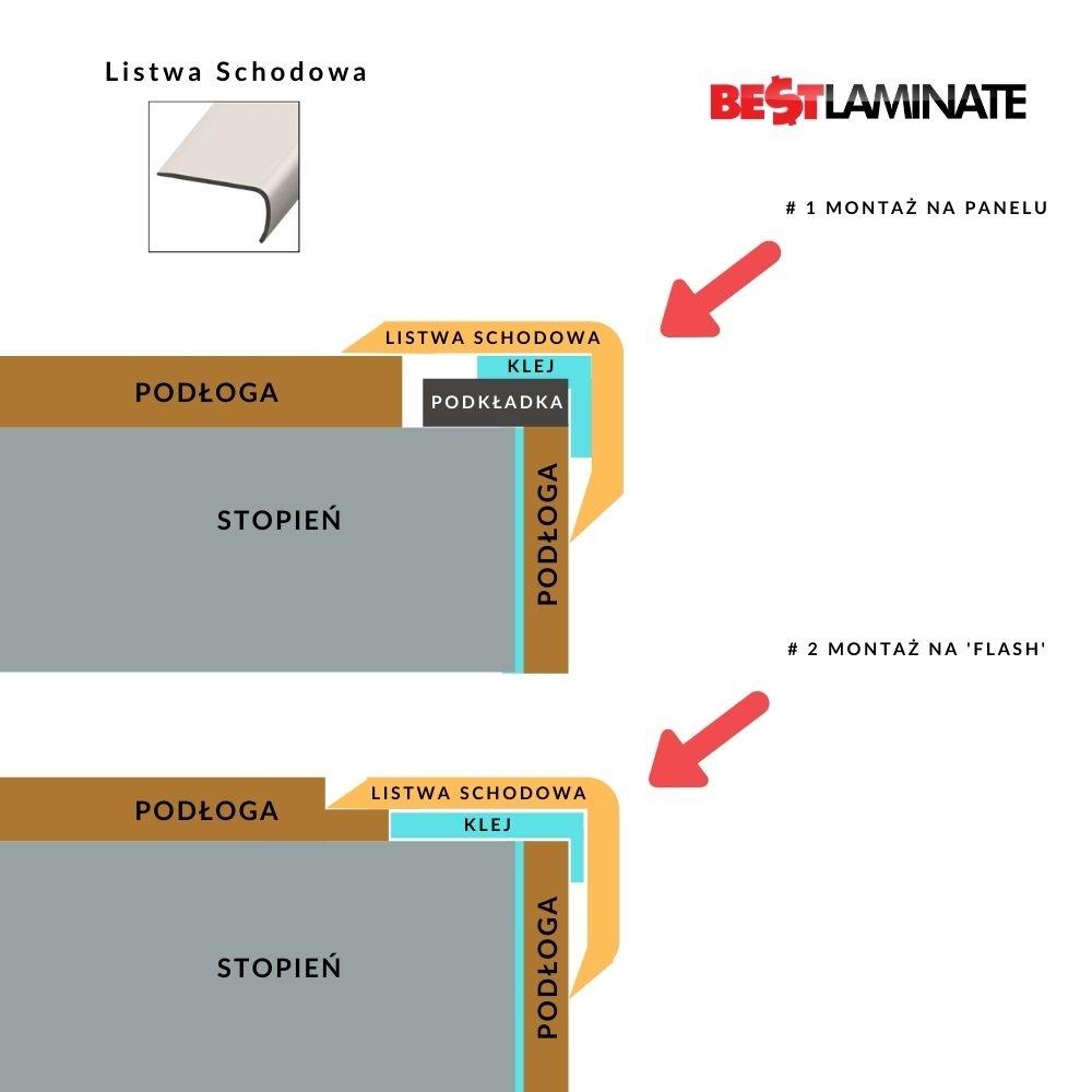 Listwa schodowa PCV -  Bestlaminate Livanti - Dąb Jasnoszary